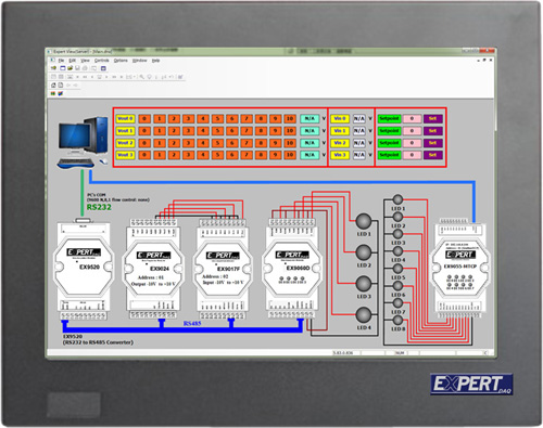 Embedded PC